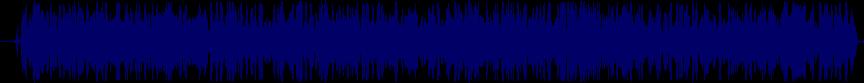 waveform of track #16871