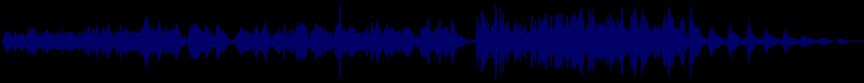 waveform of track #16881