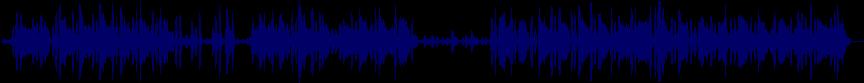 waveform of track #16936