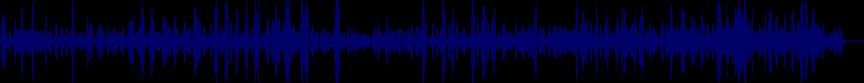 waveform of track #16938