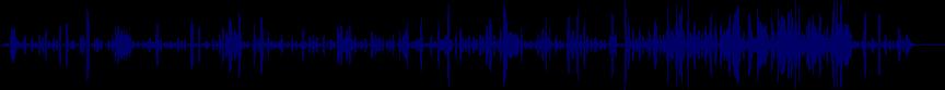 waveform of track #16940
