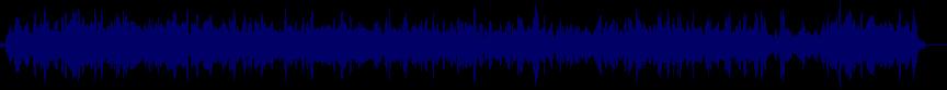waveform of track #16947