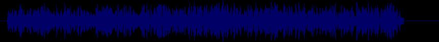 waveform of track #16948