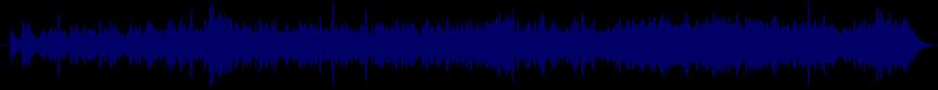 waveform of track #16967