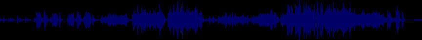 waveform of track #16998