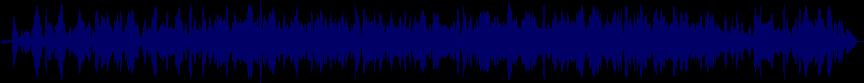 waveform of track #17001
