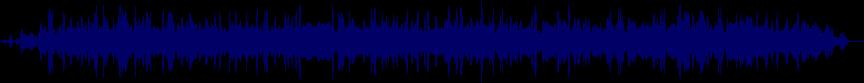 waveform of track #17027