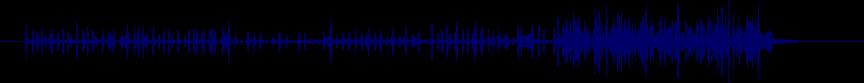 waveform of track #17028
