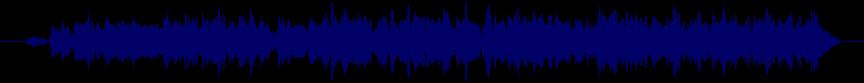 waveform of track #17045