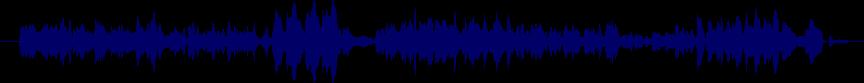 waveform of track #17052