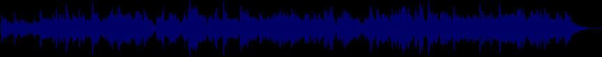 waveform of track #17056
