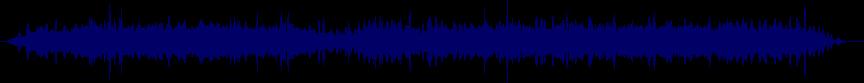waveform of track #17074