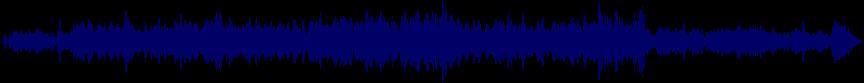 waveform of track #17081