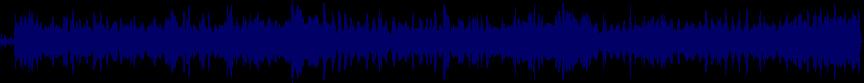waveform of track #17082
