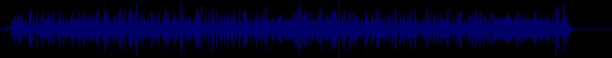 waveform of track #17121