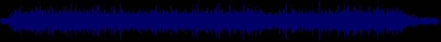 waveform of track #17128