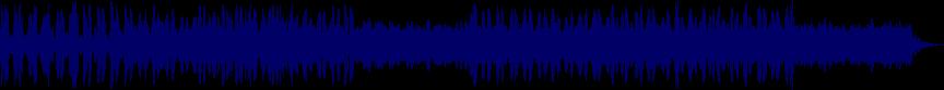 waveform of track #17146