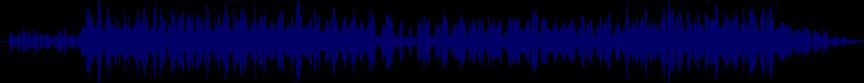 waveform of track #17159