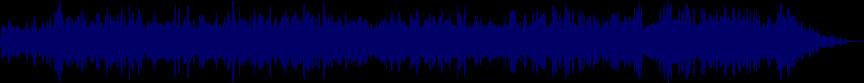 waveform of track #17175