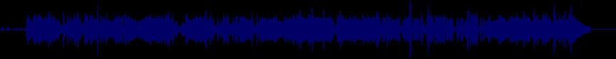 waveform of track #17187