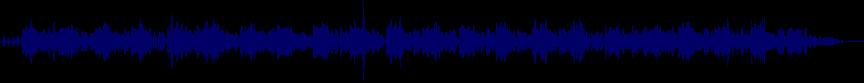 waveform of track #17192