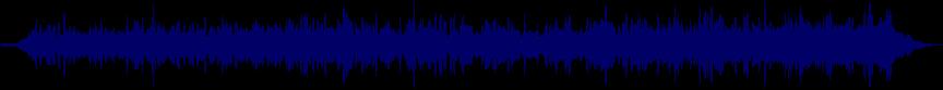 waveform of track #17196