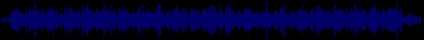 waveform of track #17209