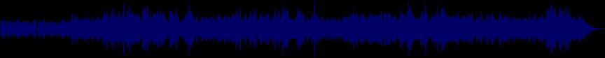 waveform of track #17230
