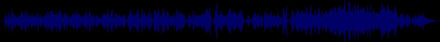 waveform of track #17237