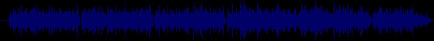 waveform of track #17239