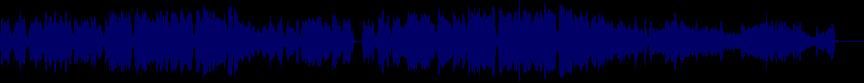 waveform of track #17262