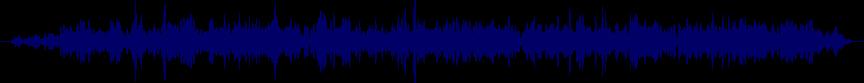 waveform of track #17267