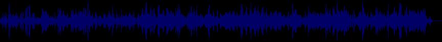 waveform of track #17279