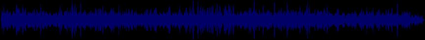 waveform of track #17282