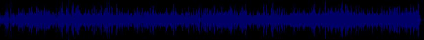 waveform of track #17293