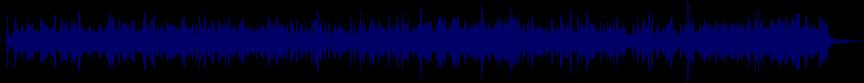 waveform of track #17298
