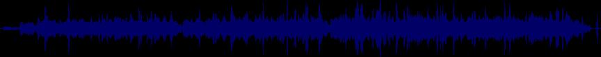 waveform of track #17300