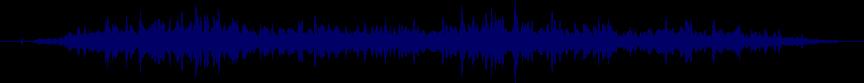 waveform of track #17336