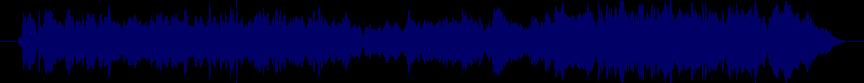 waveform of track #17347