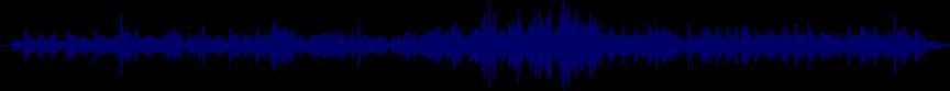 waveform of track #17363