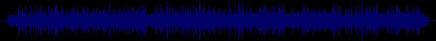 waveform of track #17395