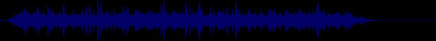 waveform of track #17404