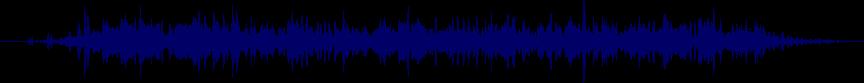 waveform of track #17417