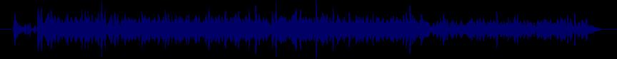 waveform of track #17432