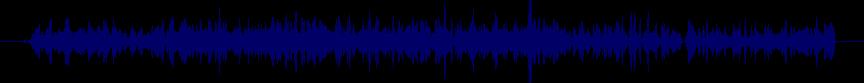 waveform of track #17447