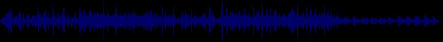 waveform of track #17448