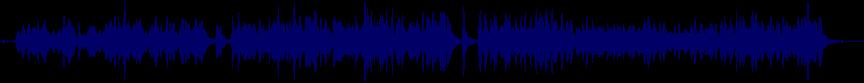 waveform of track #17495