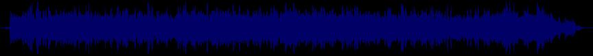 waveform of track #17497