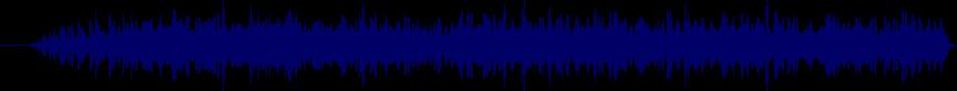 waveform of track #17511