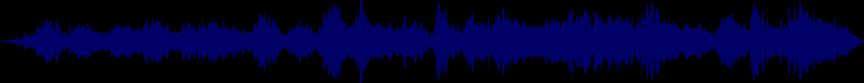 waveform of track #17525